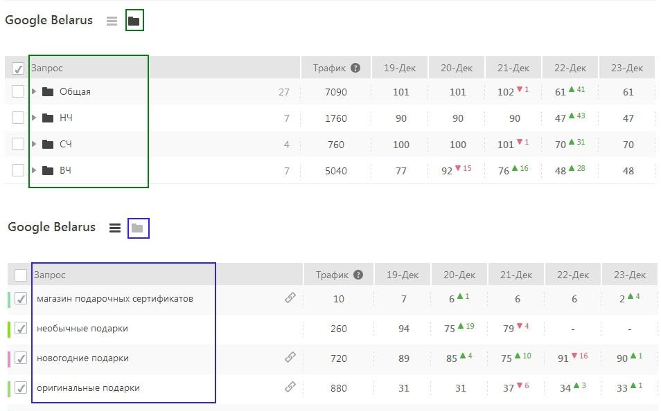 SE_Ranking_gruppy_zaprosov