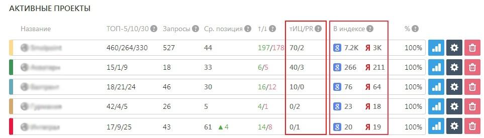 SE_Ranking_tyc_pr