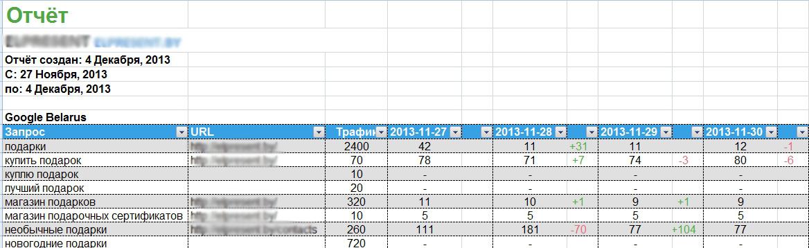 SE_Ranking_xls