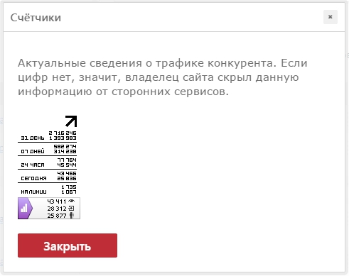 poseschaemost-chuzhogo-sajta