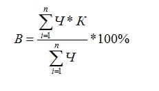 formula_vidimosti_sajta