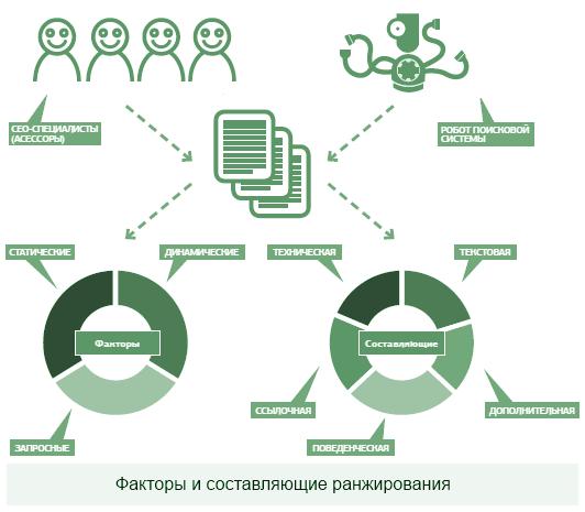 factory-ranzhirovaniya