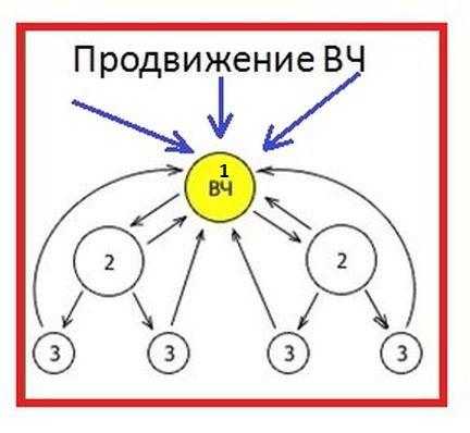 shema-perelinkovki-VCH