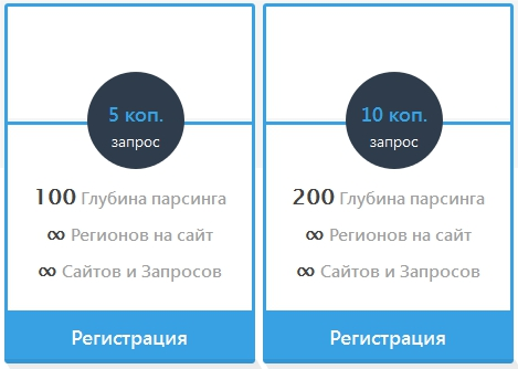 ru_price