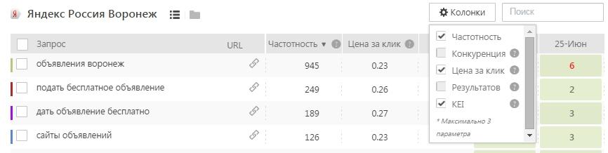 kolonkin-se-ranking