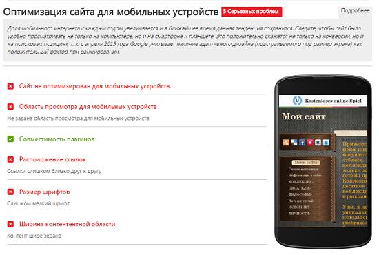 Оптимизация сайта для мобильных устройств стоимость продвижение одностраничных сайтов в топ