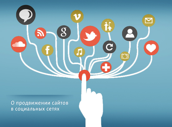 Продвижение сайта на twitter продвижение сайтов в майкопе