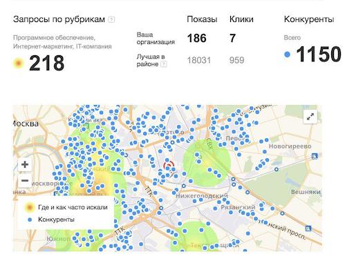 Как отслеживать статистику в картах Яндекса