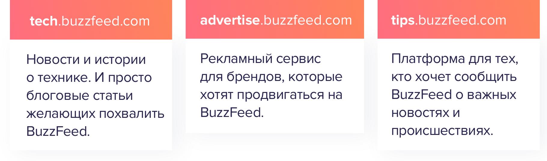 BuzzFeed выносит на поддомены контент разного типа