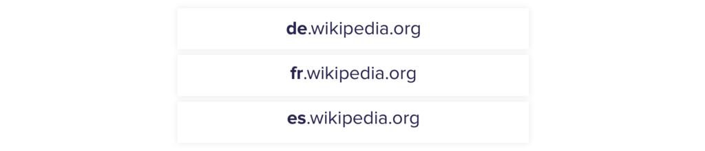 Как Википедия решает вопрос с языковыми версиями