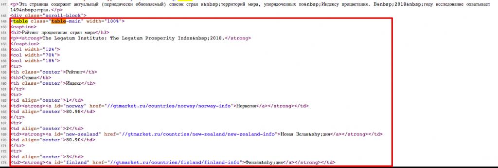 код таблицы html