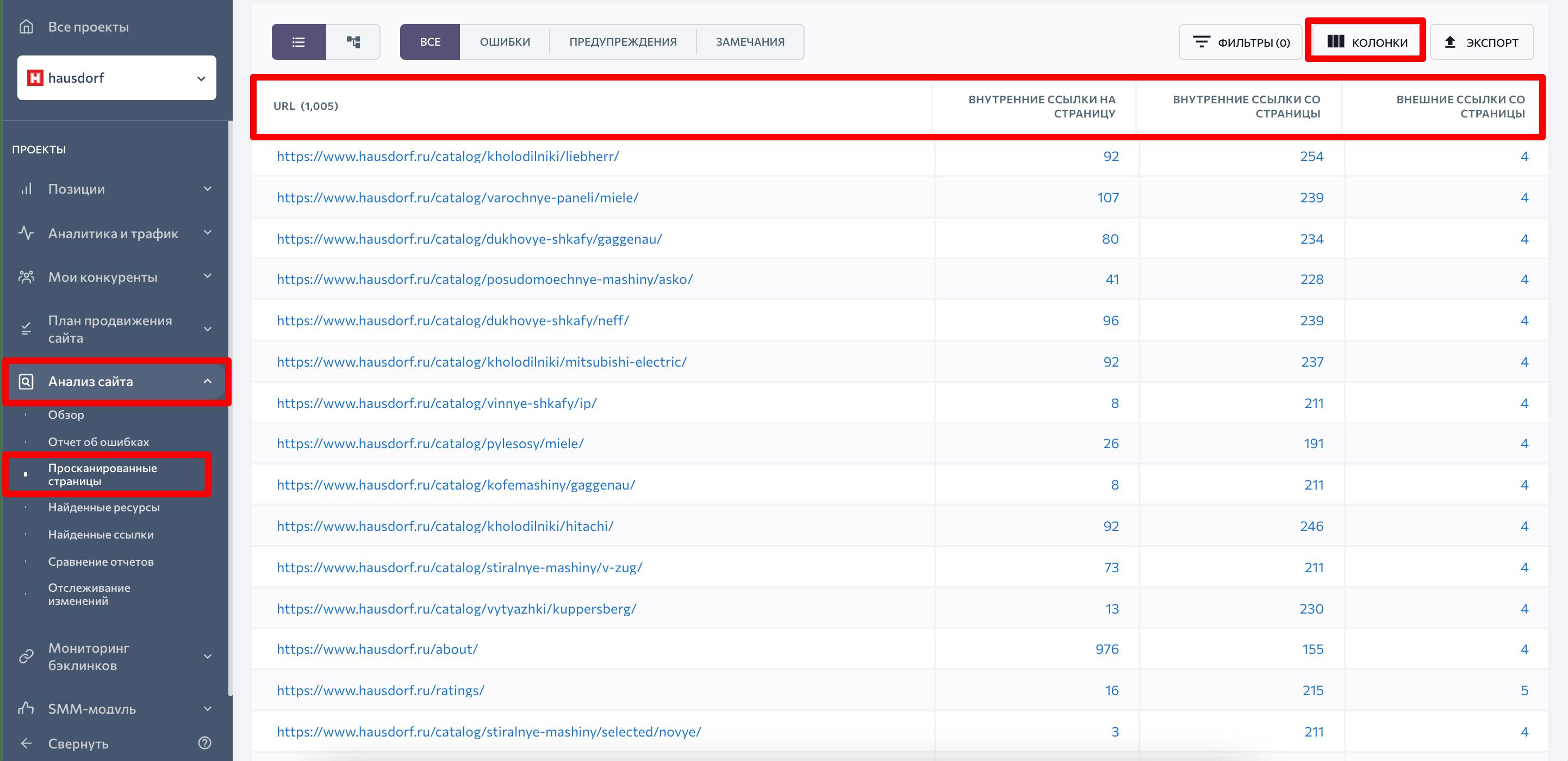 Колонки для анализа внутренней перелинковки в аудите SE Ranking