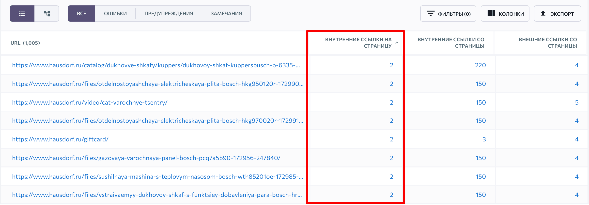 Как найти страницы с малым количеством внутренних ссылок