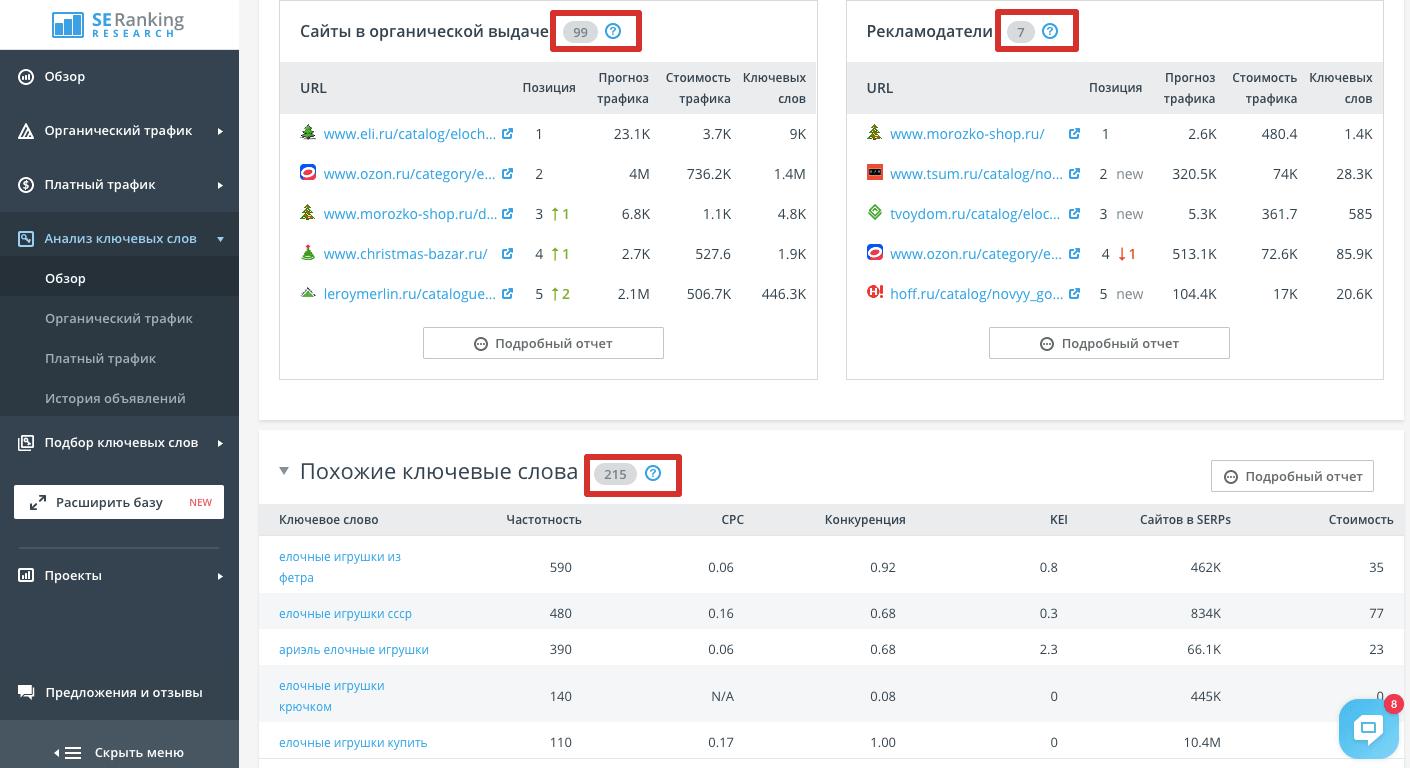 количество результатов в таблицах
