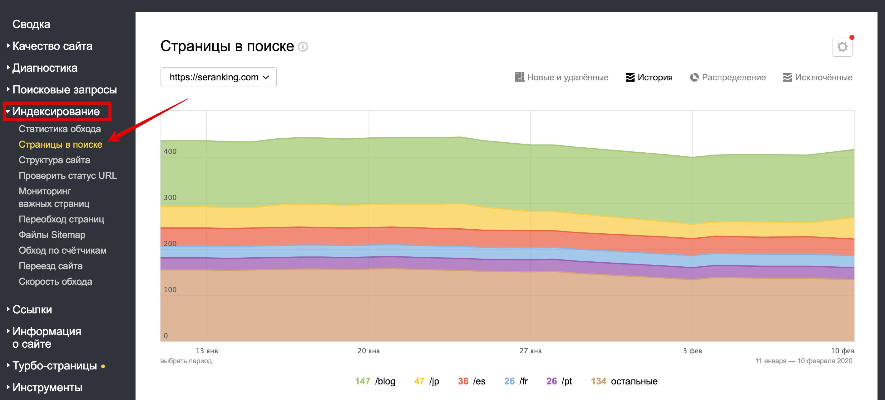 Яндекс индексация сайта как сделать выгода в интернет рекламе