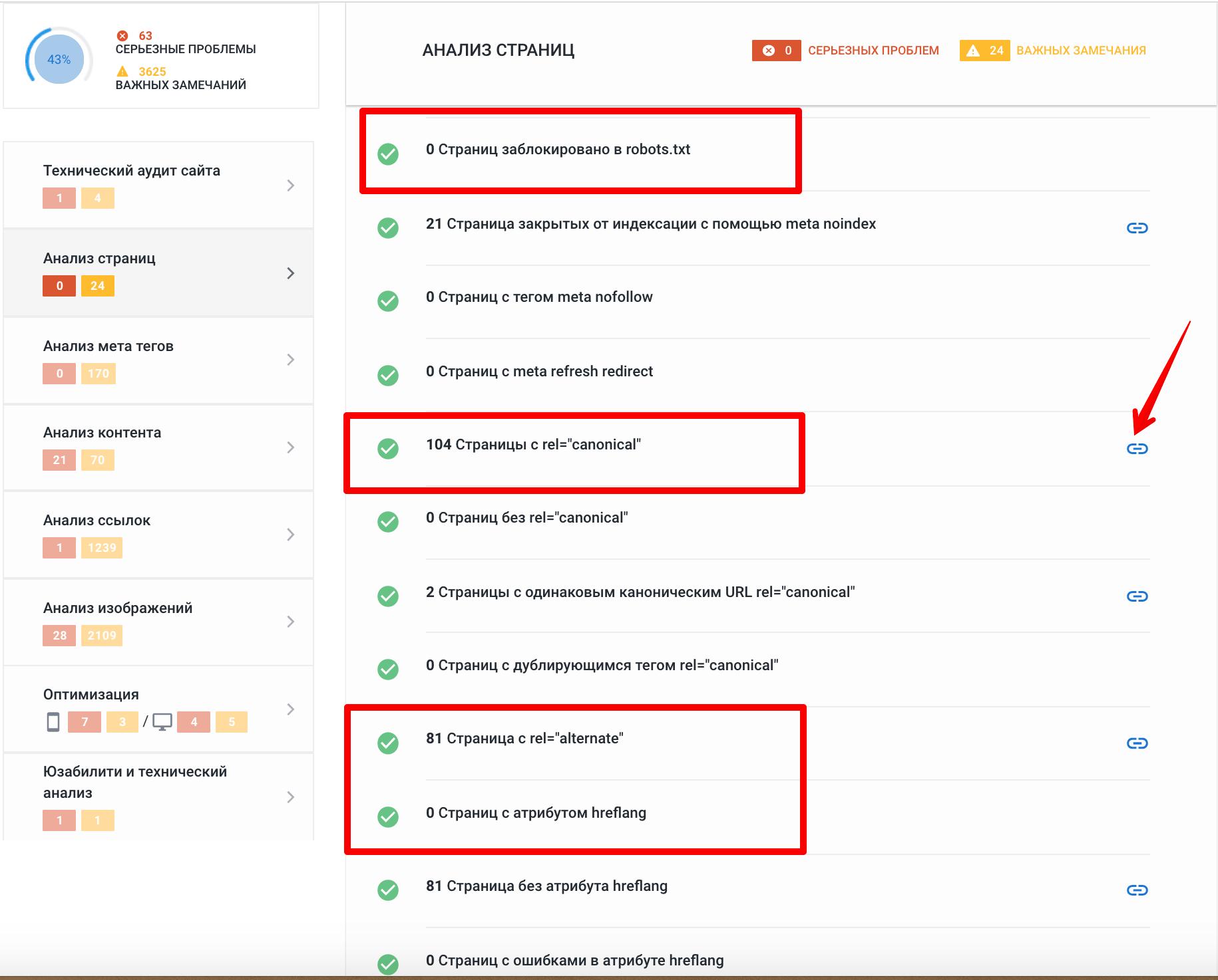 Анализ сайта SE Ranking