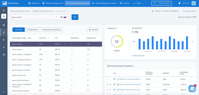 Обновленный инструмент «Анализ ключевых слов» в SE Ranking