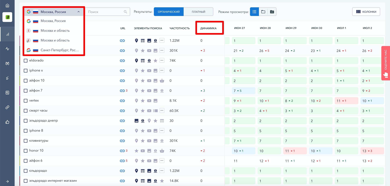 Обновленный раздел «Позиции» в SE Ranking