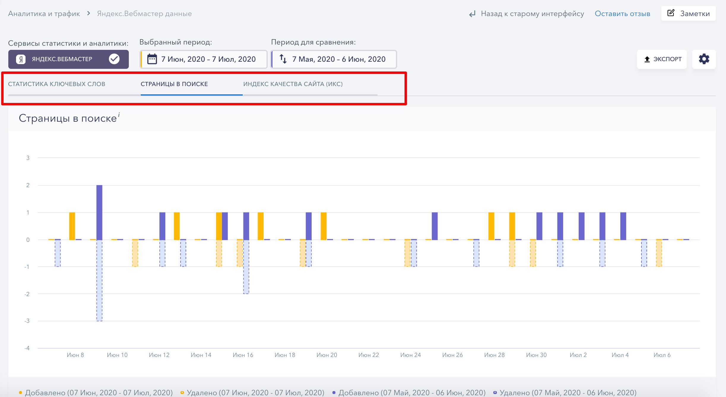 График динамики страниц в поиске Яндекса