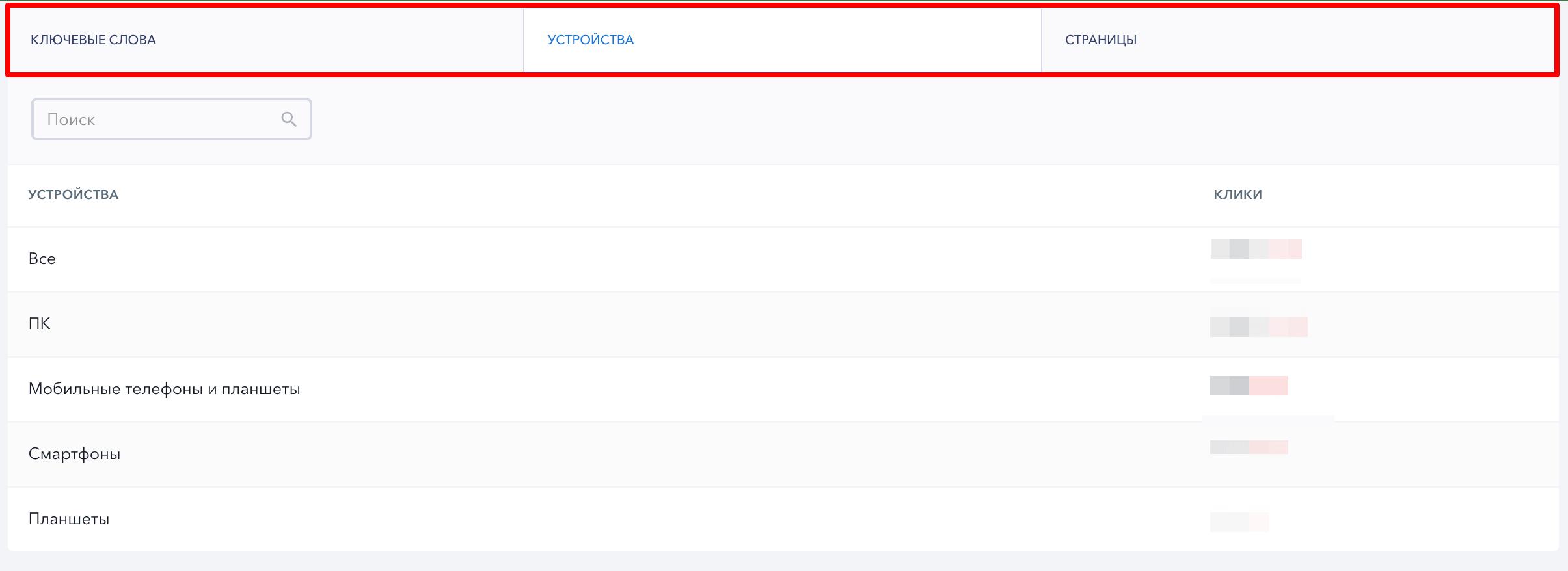 Таблица с данными из Яндекс.Вебмастера