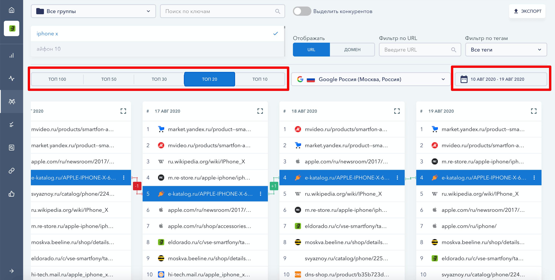 Мониторинг ТОП-100 конкурентов в SE Ranking