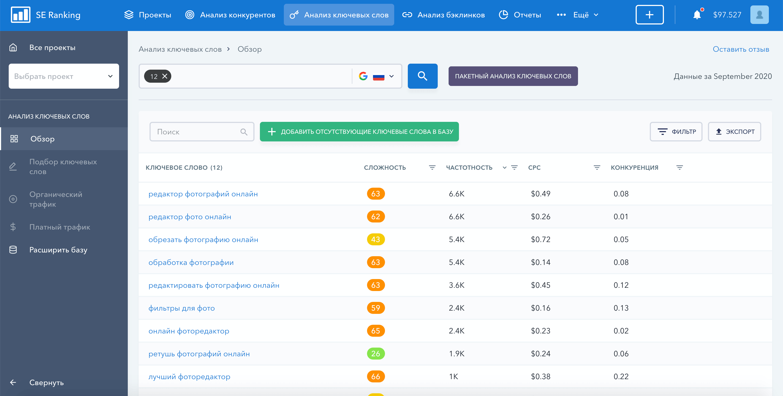 Проанализированный пакет ключей в SE Ranking