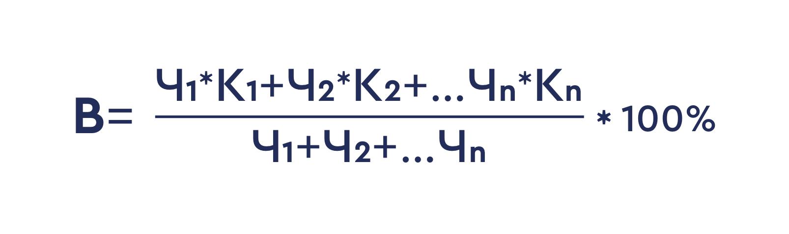 Формула видимости сайта