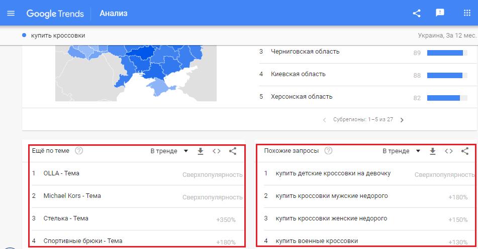 Похожие запросы в Google Trends