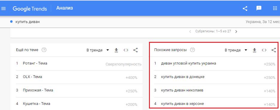Поиск ключей в Google Trends