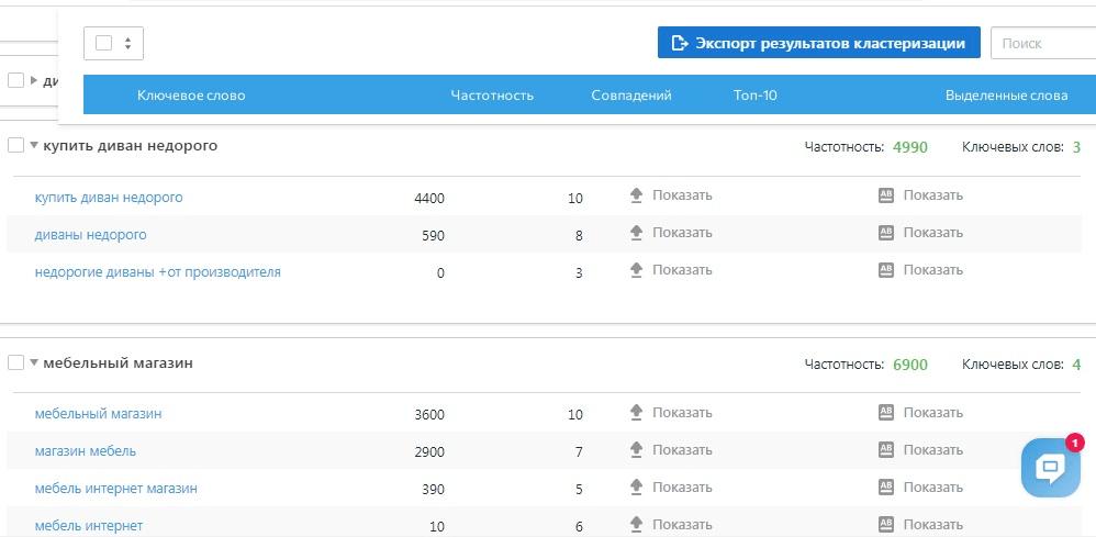 Кластеризация запросов в SE Ranking