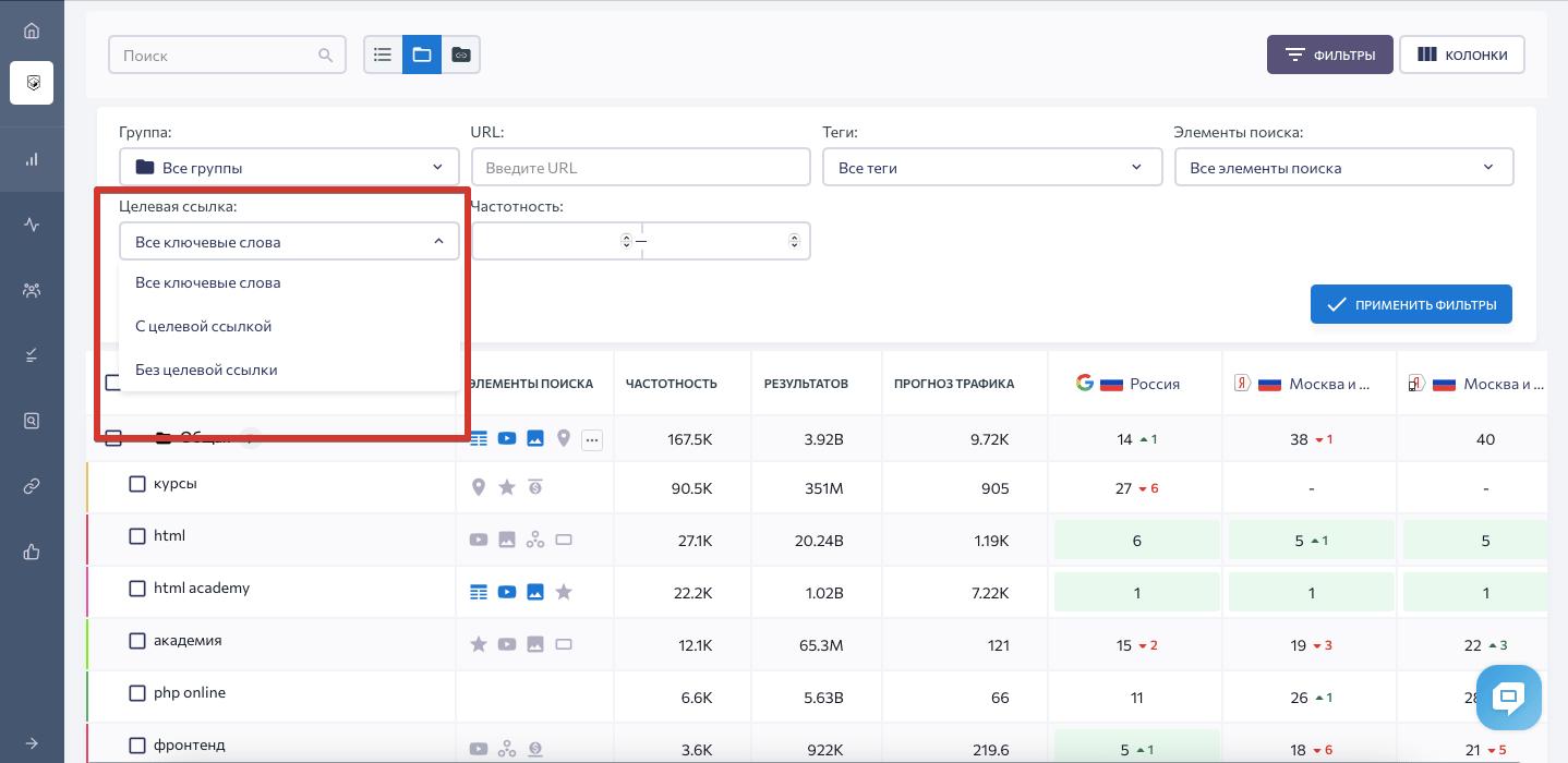Фильтрация по целевому URL-у в SE Ranking