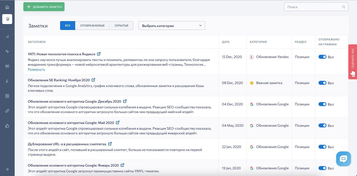 Управление заметками в SE Ranking