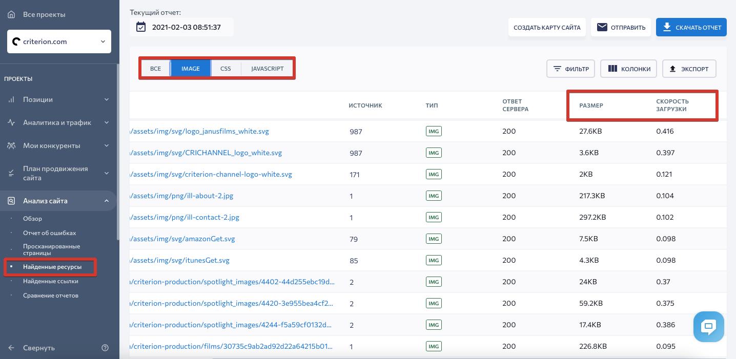 Проверка размеров изображений в анализе сайта SE Ranking