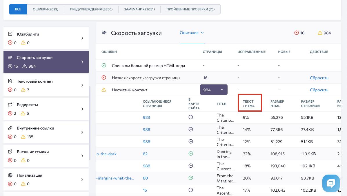 Проверка соотношения текста к HTML в SE Ranking