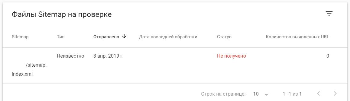 Статус карты сайта «Не получено»