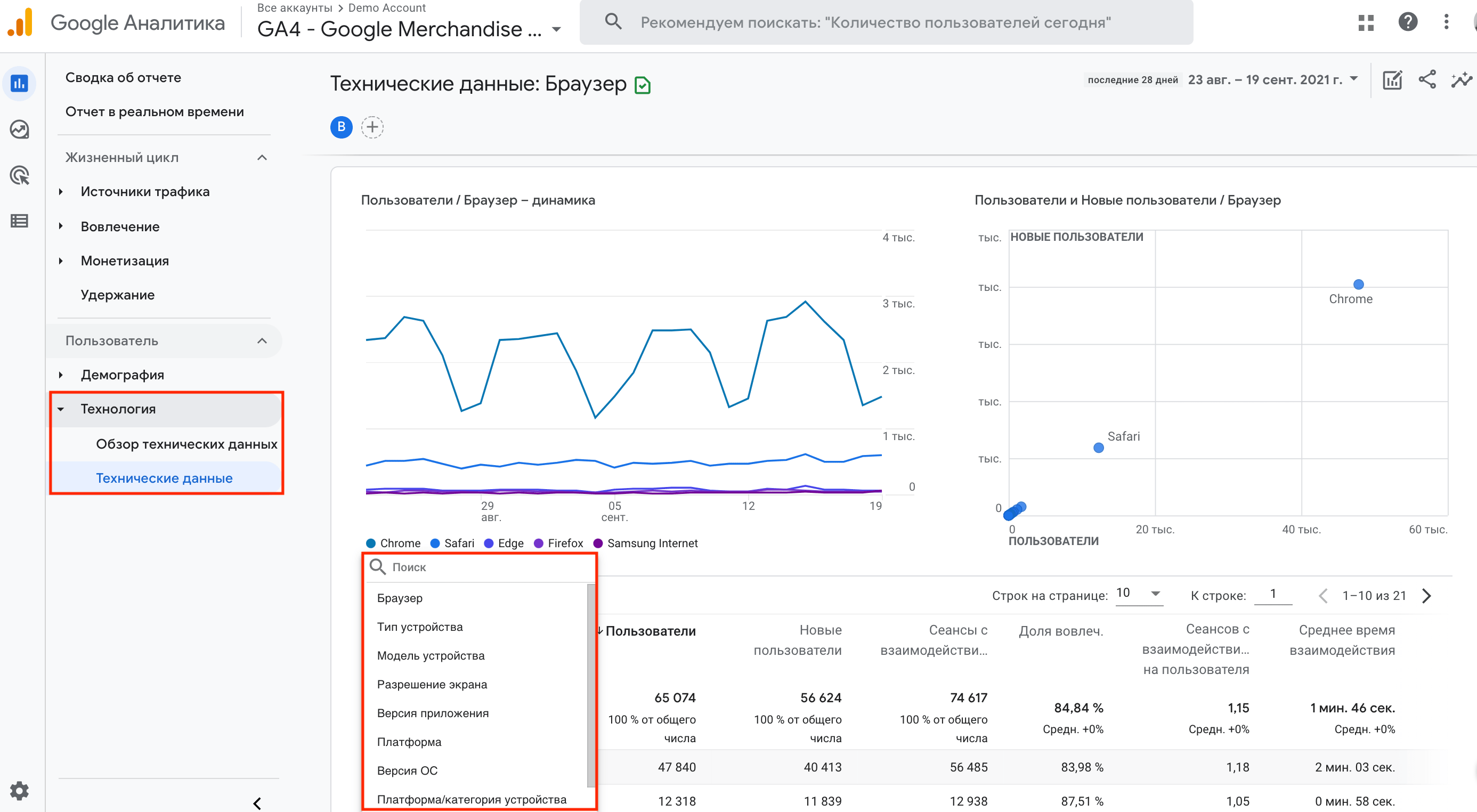 Отчет «Технические данные» в Google Аналитике 4