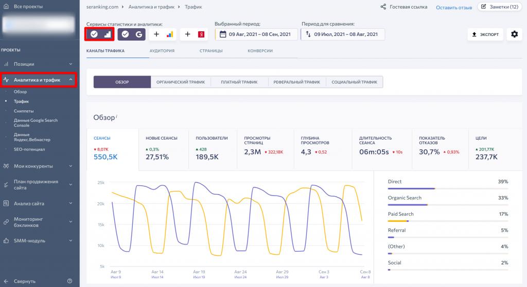 Как подключить Google Analytics к SE Ranking