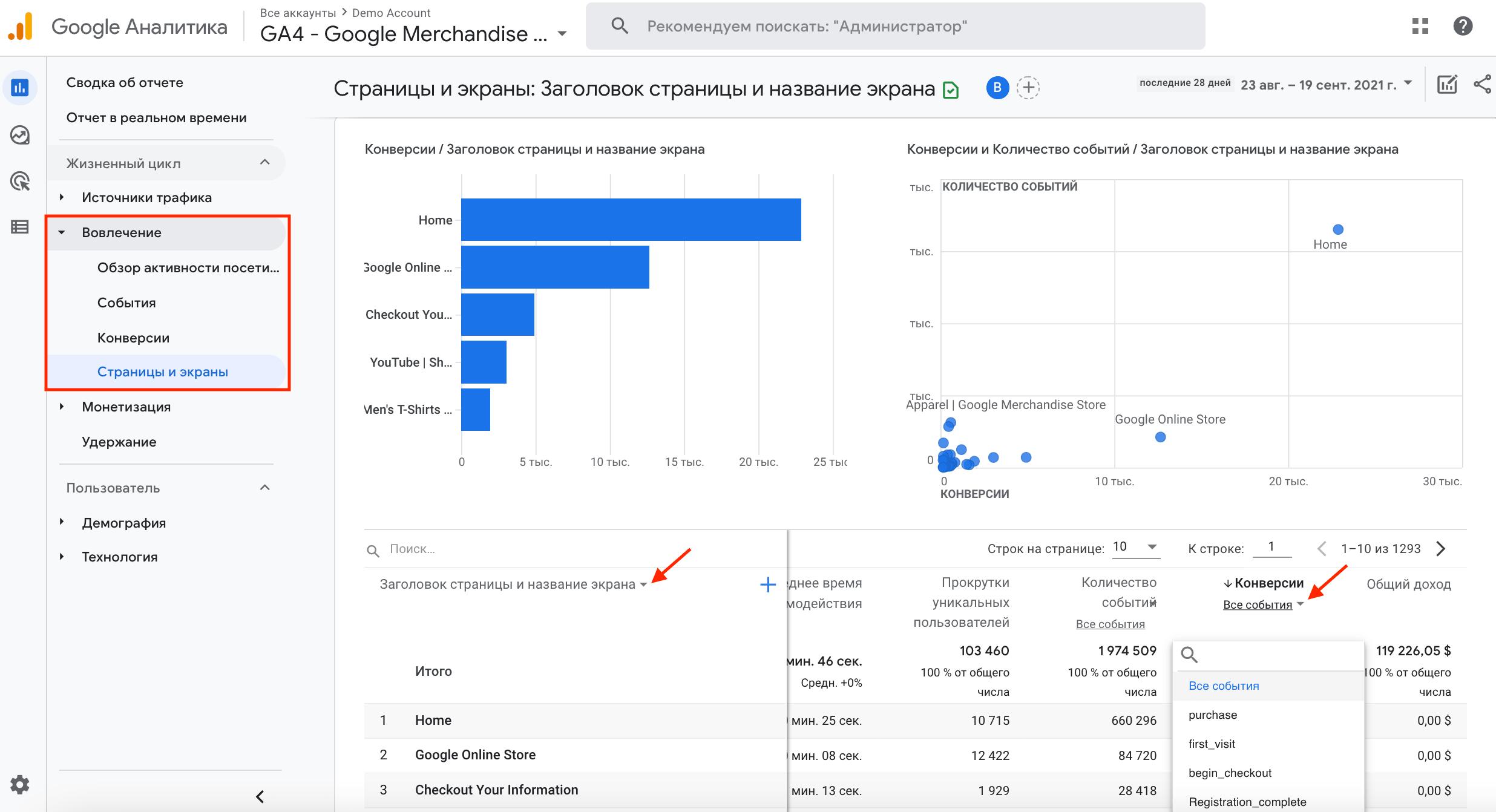 Статистика по событиям-конверсиям в отчете «Страницы и экраны» в Google Аналитике 4
