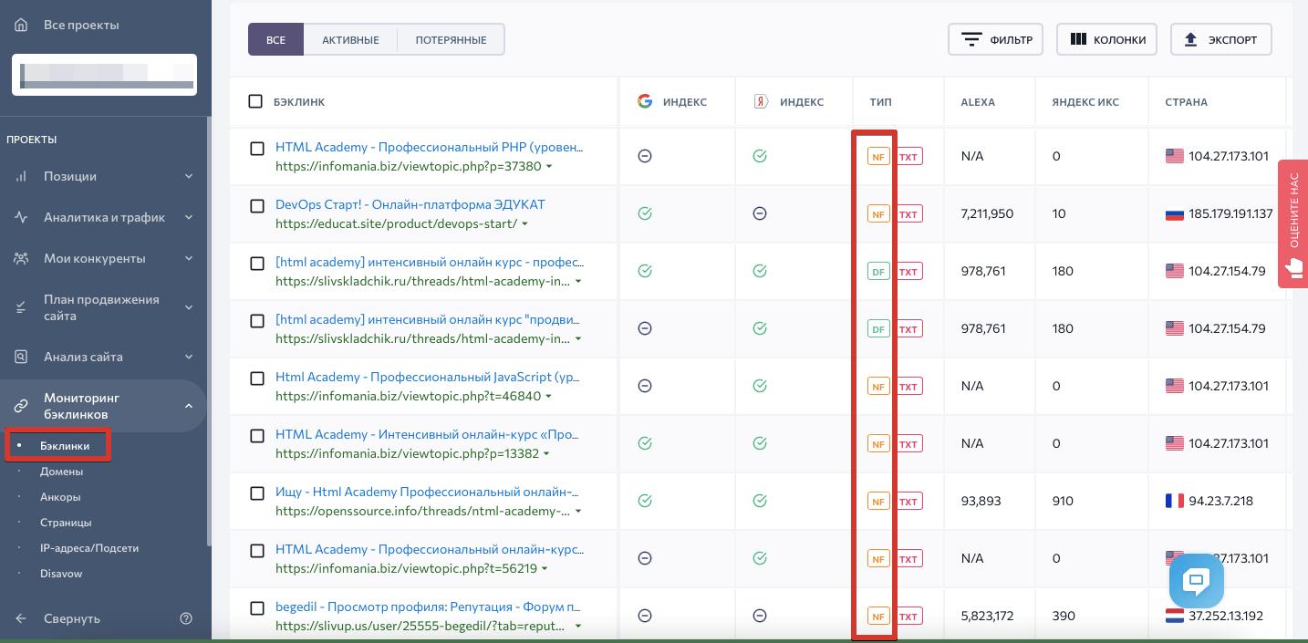 Данные по nofollow/dofollow в «Мониторинге бэклинков» SE Ranking