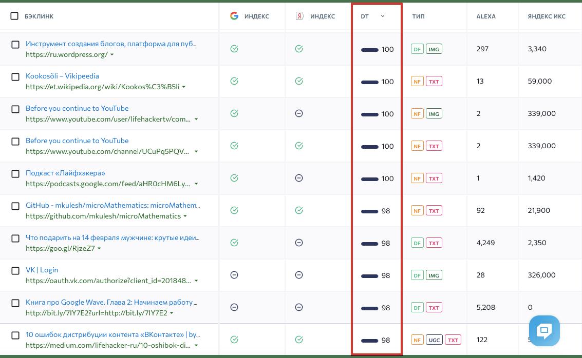 Фильтрация ссылок по вторитетности ссылающегося домена в «Мониторинге бэклинков» SE Ranking