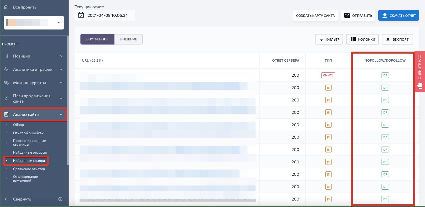 Данные по nofollow-ссылкам в «Анализе сайта» SE Ranking