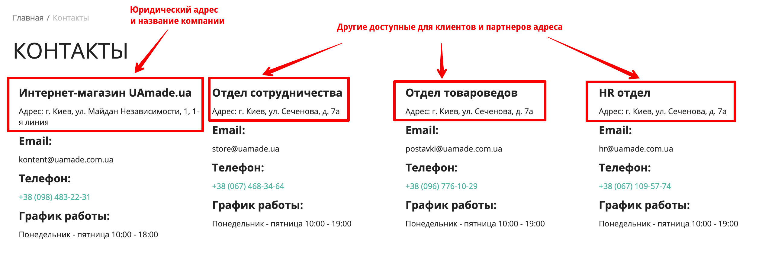 Страница «Контакты»