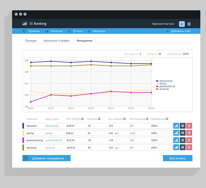 monitoring-konkurentov.png